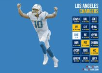 WP-LAChargers1